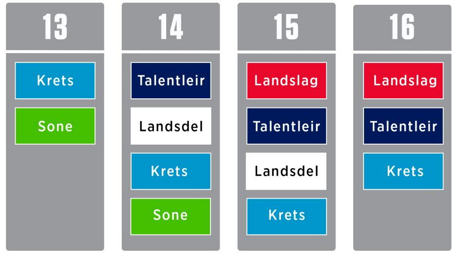 Frist for nominasjon sonelag H-2017