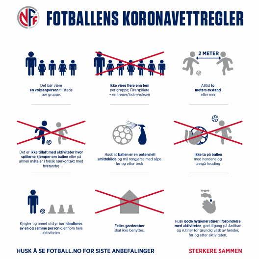 Fotballforbundets koronavettregler er klare - Norges Fotballforbund